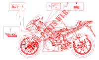 Placas y manual para Aprilia RS 2010